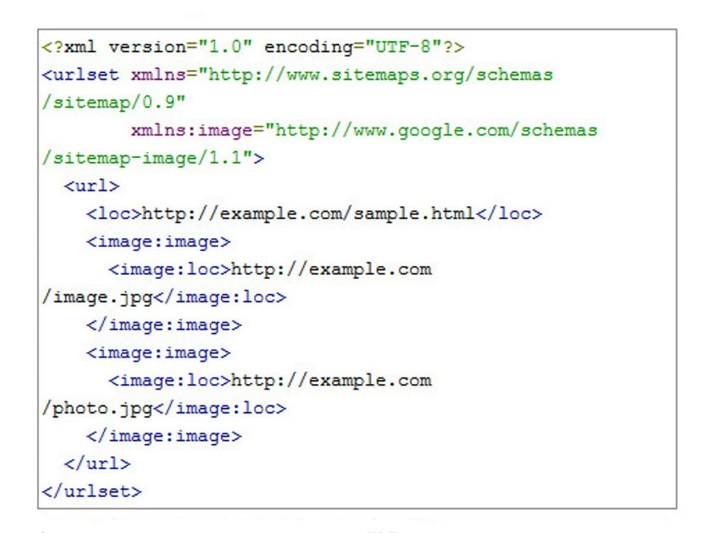 SiteMap para imagens em xml para wordpress